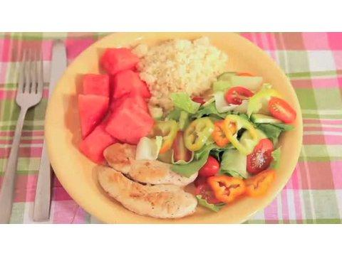 How to Follow the USDA MyPlate Guidelines