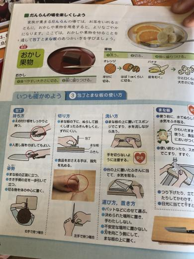 Knife skills in a Japanese course book